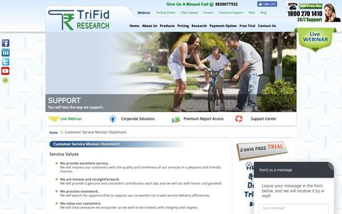Screenshot of Support Page trifidresearch.com - Trifid Research - Technical Analysis, Support And Resistance - captured Nov. 16, 2018