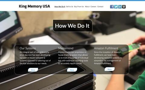 Screenshot of Team Page kingmemoryusa.com - King Memory - How We Do It - captured Feb. 3, 2016