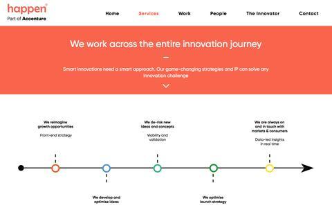 Screenshot of Services Page happen.com - Happen - Smart innovations need a smart approach. - captured Nov. 15, 2019