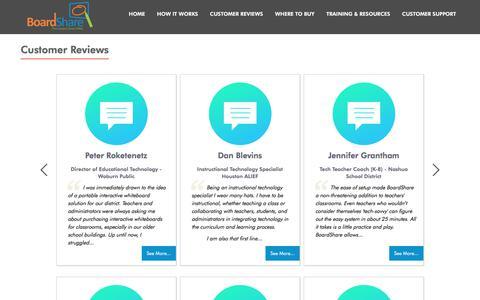 Screenshot of Testimonials Page myboardshare.com - Customer Reviews - captured Oct. 10, 2017