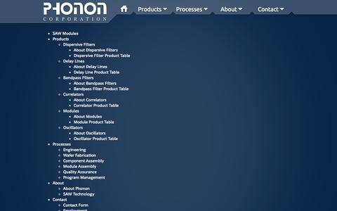 Screenshot of Site Map Page phonon.com - Phonon Corp. - Sitemap - captured Oct. 2, 2014