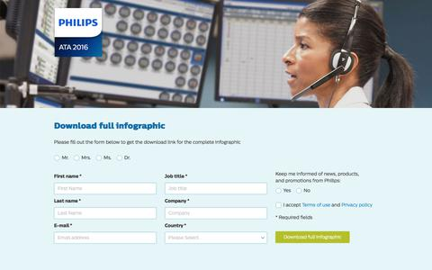 Screenshot of Landing Page philips.com - ATA 2016 - Download full infographic - captured April 27, 2018