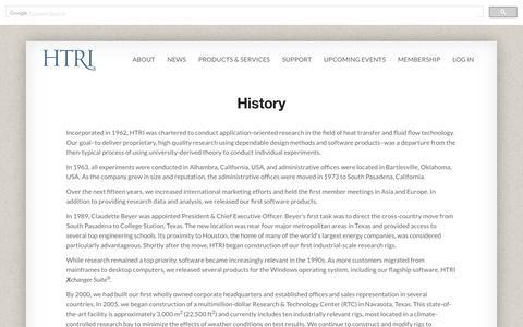 History | HTRI