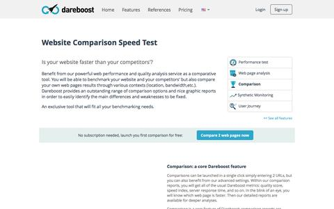 Website Speed Comparison and Quality Analysis