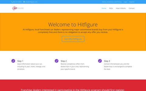 Screenshot of Home Page Contact Page FAQ Page hitfigure.com - Hitfigure | Hitfigure, where dealers buy from YOU. - captured Sept. 30, 2014