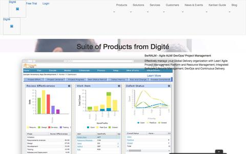 ALM, SAFe® & Kanban Project Management Software Solutions From Digité