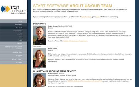 Screenshot of Team Page start-software.com - Start Software - Software Development Services - Our Team - captured June 19, 2017