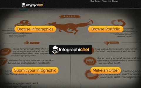 Screenshot of Home Page infographichef.com - Infographic Archive | INFOGRAPHICHEF - captured Sept. 30, 2014