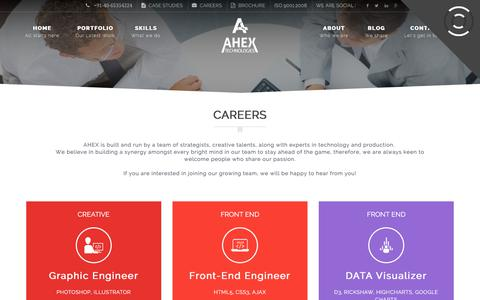Screenshot of Jobs Page ahex.co.in - Careers – Ahex - captured Oct. 7, 2017