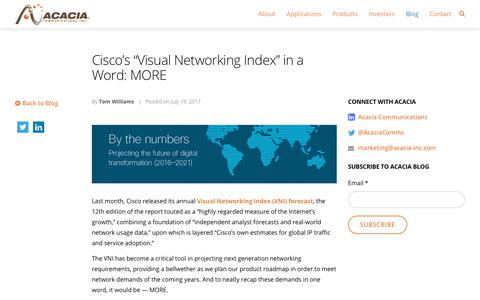"Cisco's ""Visual Networking Index"" in a Word: MORE - Acacia Communications, Inc."