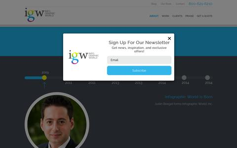 Screenshot of About Page infographicworld.com - Infographic World Team | Infographic Design Agency - captured Jan. 8, 2016