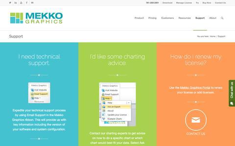 Screenshot of Support Page mekkographics.com - Support | Mekko Graphics - captured March 1, 2018