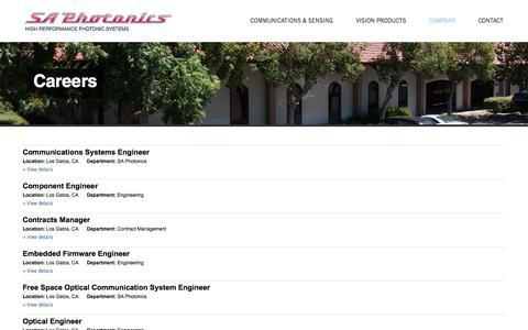 Screenshot of Jobs Page saphotonics.com - Careers – SA Photonics - captured July 12, 2019