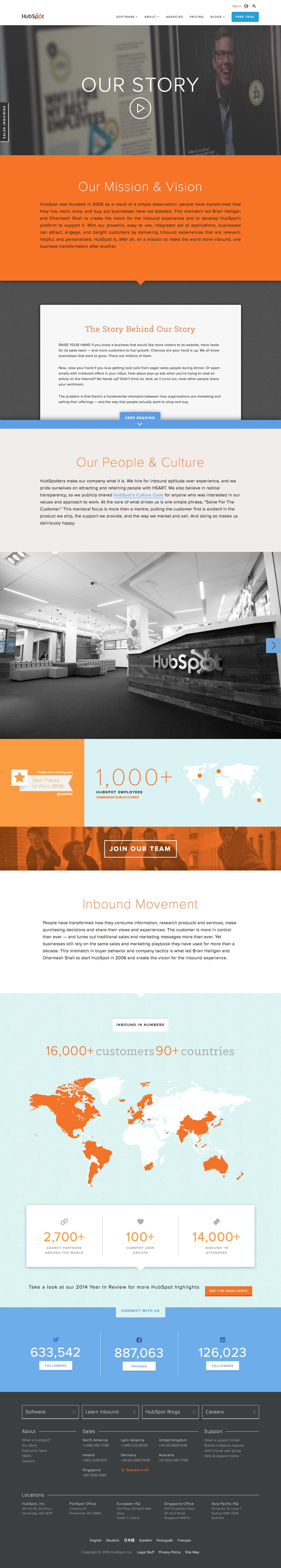Screenshot of hubspot.com - About HubSpot - Internet Marketing Company - captured Feb. 12, 2016