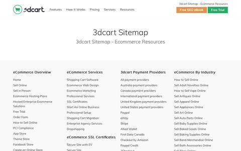 3dcart Sitemap - Ecommerce Resources