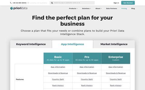 Screenshot of Pricing Page prioridata.com - Pricing | PRIORI DATA - captured July 25, 2017