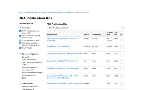 RNA Purification Kits