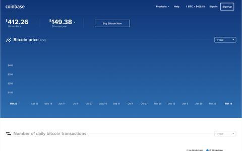 Screenshot of coinbase.com - Bitcoin Price - Bitcoin Charts - Coinbase - captured March 19, 2016