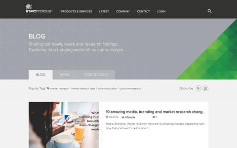 Screenshot of Blog infotools.com - Blog   Infotools - captured Jan. 26, 2016