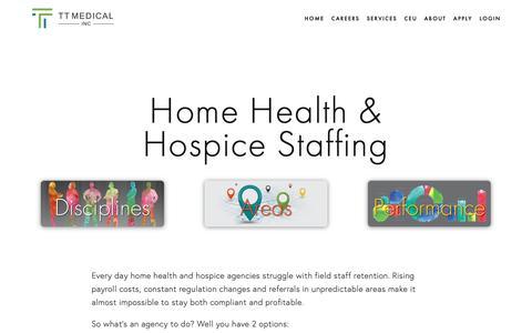 Screenshot of Services Page ttmedical.net - Staffing — TT Medical | Clinician Staffing | Home Health - captured Oct. 20, 2018
