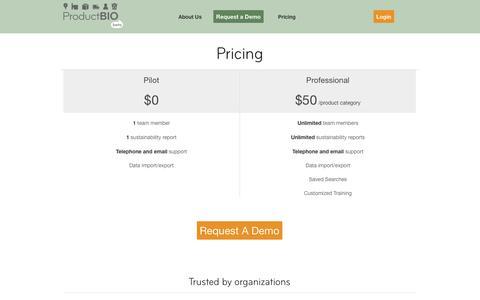 Screenshot of Pricing Page productbio.com - Pricing - captured Nov. 2, 2014