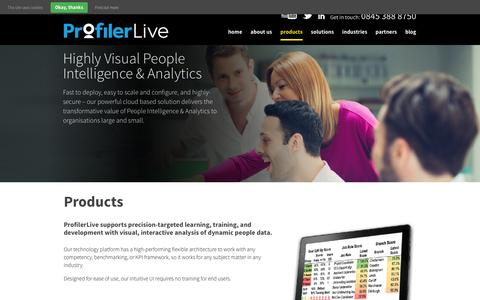 Screenshot of Products Page profilerlive.com - People Intelligence and Analytics Products : Profiler Live - captured Jan. 31, 2016