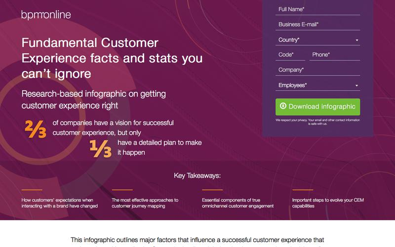 Fundamental Customer Experience facts and stats you can't ignore | bpm'online