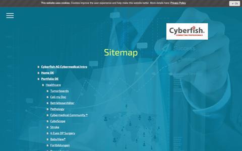 Screenshot of Site Map Page cyberfish.ch - Sitemap - Cyberfish, der Spezialist für hochsichere Konferenzsysteme - captured Jan. 28, 2017