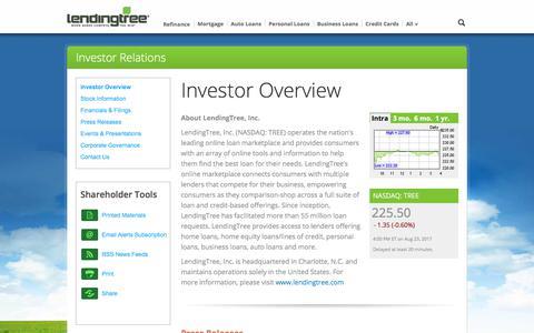 Investor Overview - LendingTree, Inc.