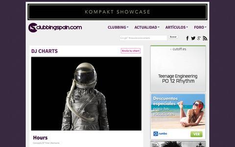 Screenshot of Hours Page clubbingspain.com - DJ CHART: Hours (enero 2016) - captured Jan. 20, 2016