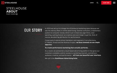 About SteelHouse | Digital Marketing & Display Advertising