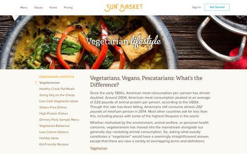 Sun Basket: The Vegetarian Lifestyle | Understanding the Vegetarian Diet | Sun Basket