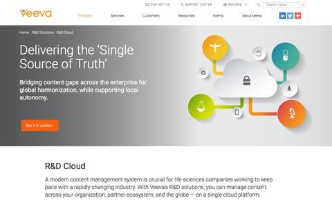 Screenshot of Products Page veeva.com - R&D Cloud   Veeva - captured Jan. 16, 2016