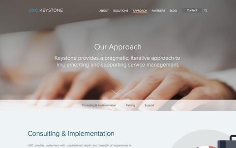 Screenshot of Support Page uxckeystone.com.au - Our Approach - UXC Keystone Management Solutions - captured Feb. 22, 2016