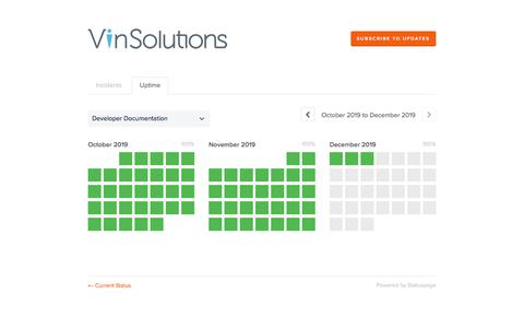 Screenshot of Developers Page vinsolutions.com - VinSolutions Data Gateway Status - Uptime History - captured Dec. 3, 2019