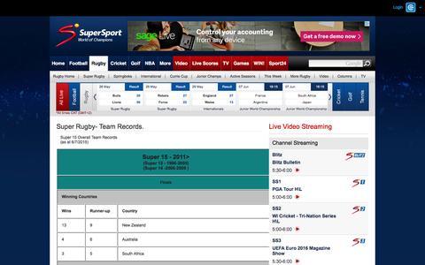 Screenshot of Team Page supersport.com - Super Rugby- Team Records - SuperSport - Rugby - captured June 5, 2016