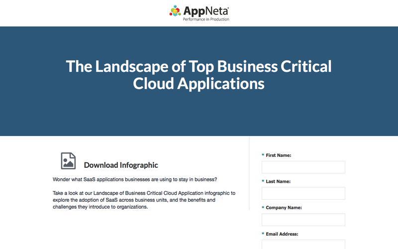 Infographic - Landscape of Top Business Critical Cloud Apps