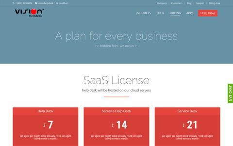 Screenshot of Pricing Page visionhelpdesk.com - Vision Helpdesk Pricing and Plans - captured Nov. 25, 2015