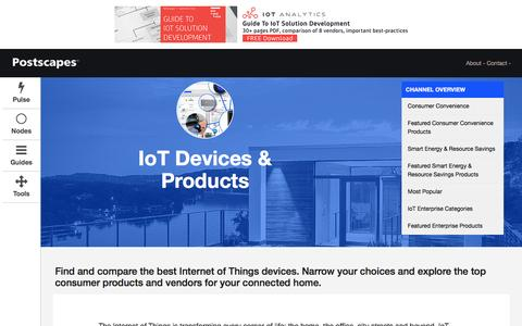 2017 IoT Products | Overview of the Most Popular Smart Home Devices