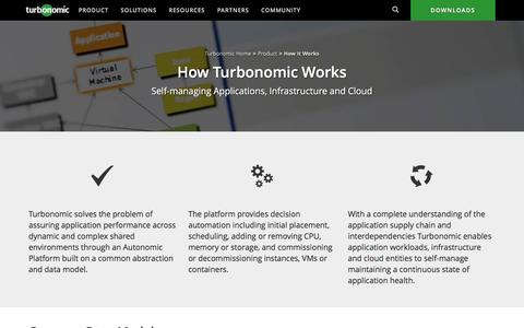 How Turbonomic Works in Your Cloud or Virtualized Data Center
