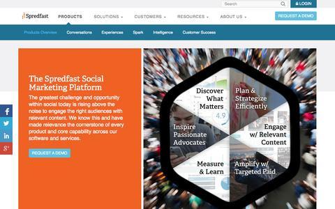 Screenshot of Products Page spredfast.com - Social Media Marketing Platform | Tools | Monitor | Listen | Engage - captured Oct. 28, 2014