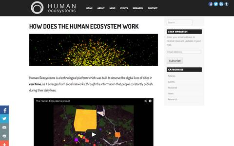 Screenshot of About Page human-ecosystems.com - How does the Human Ecosystem work | Human Ecosystems - captured Sept. 30, 2014