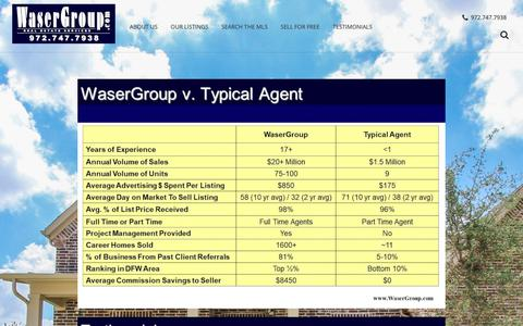 Screenshot of About Page wasergroup.com - About Us - captured Oct. 20, 2018