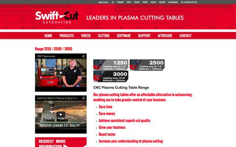 Screenshot of Products Page swift-cut.co.uk - CNC Plasma Cutting Table Range - Swift Cut Automation - captured Aug. 12, 2015