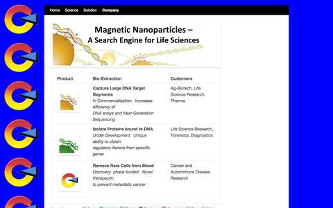 Screenshot of Products Page metarrest.com - Related Product Lines | Metarrest - captured Oct. 27, 2014