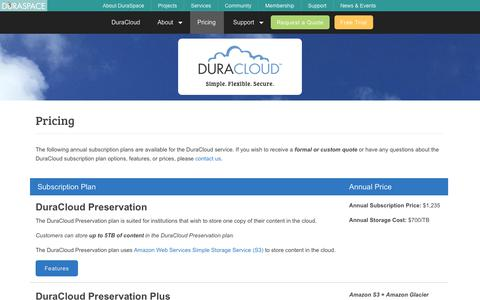 Screenshot of Pricing Page duraspace.org - Pricing - DuraCloud - captured Oct. 22, 2018