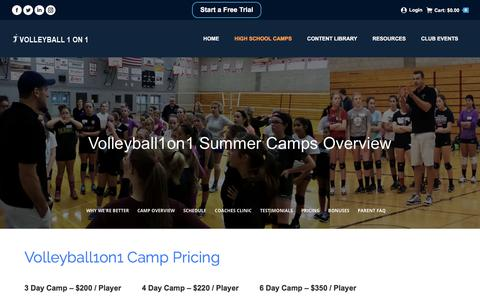 Screenshot of Pricing Page volleyball1on1.com - Camp Pricing – Volleyball1on1 - captured Oct. 22, 2017
