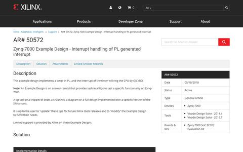 High traffic Technology Support Pages   Website Inspiration and