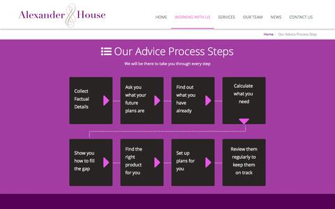 Screenshot of Services Page alexanderhousefs.co.uk - Our Advice Process Step | Alexander House Financial Services, United Kingdom - captured Feb. 5, 2016
