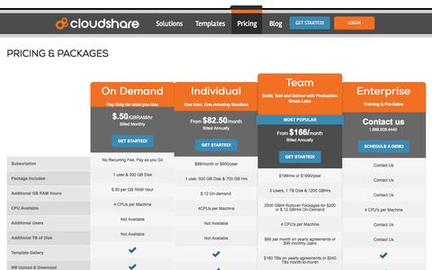 Screenshot of Pricing Page cloudshare.com - Pricing, Subscription | CloudShare - captured Nov. 14, 2015